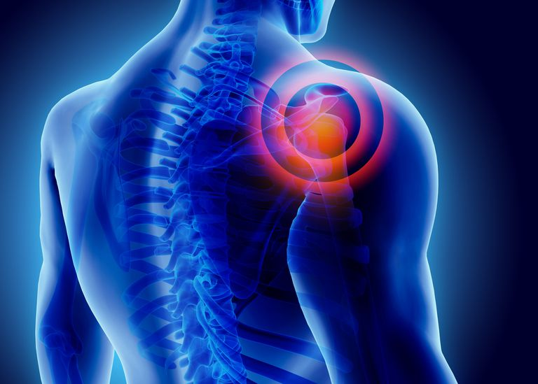 Certified Spine & Pain Care